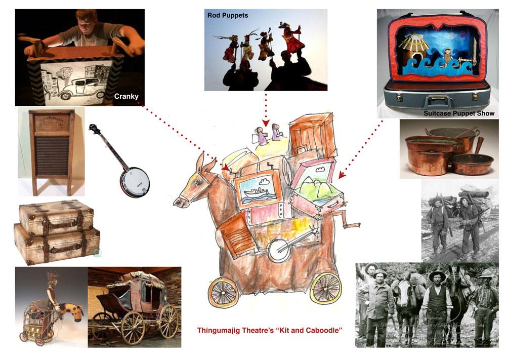 Thingumajig-Kit-and-Caboodle-web